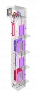 ankara izmir asansör tamir bakımı firmaları tamirci