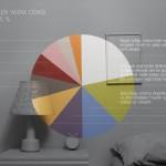 jotun boya fiyatları 2013